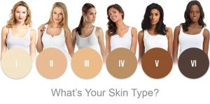 What is your skin type for tanning